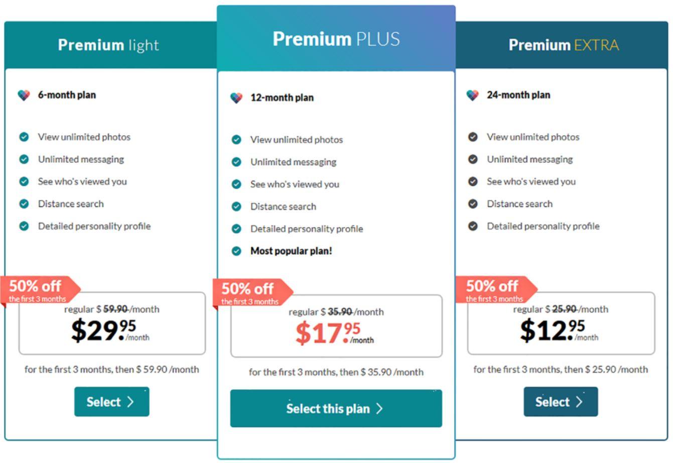 eharmony subscripion prices