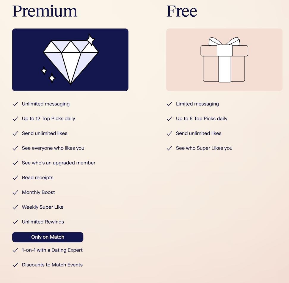 match cost price premium